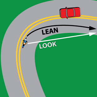 Rider in curve, oncoming car, arrows showing where to look and path of travel
